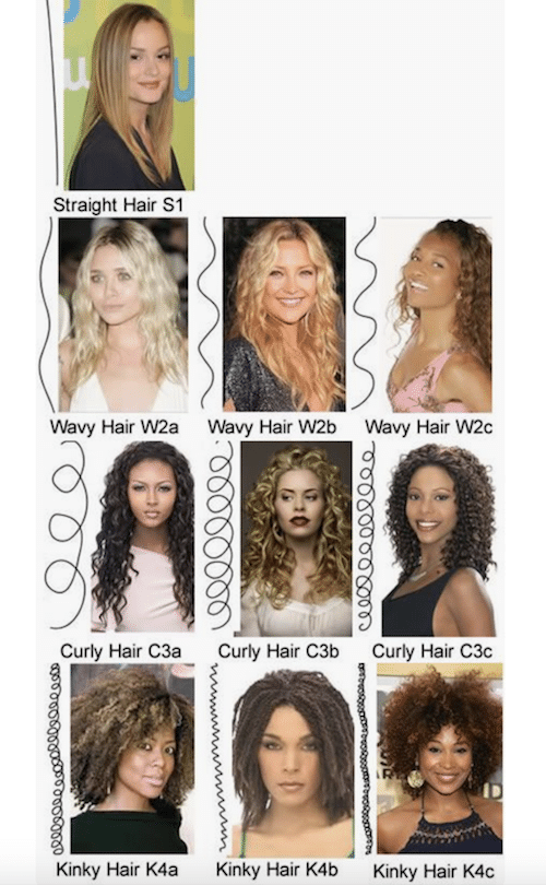 The Curl Friends Guide To Thirsty Curls Inspiration Curl Pattern